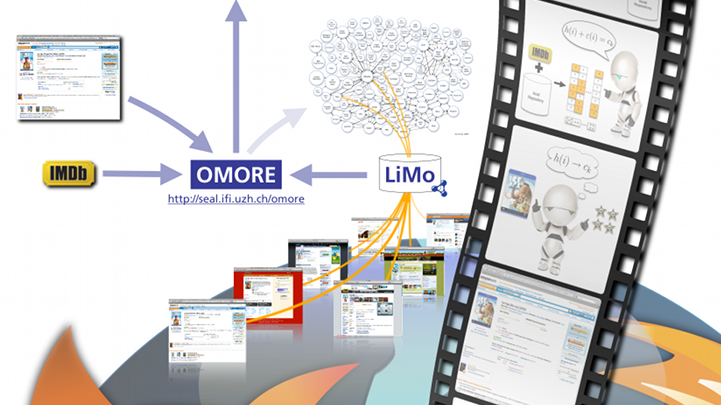 Poster of OMORE, a firefox plugin for online movie recommenations